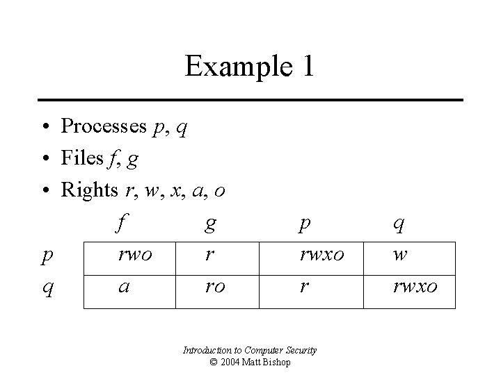 Example 1 • Processes p, q • Files f, g • Rights r, w,