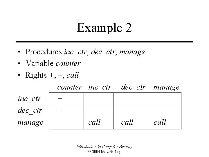 Example 2 • Procedures inc_ctr, dec_ctr, manage • Variable counter • Rights +, –,