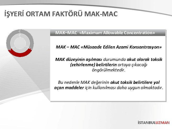 İŞYERİ ORTAM FAKTÖRÜ MAK-MAC MAK–MAC «Maximum Allowable Concentration» MAK – MAC «Müsaade Edilen Azami