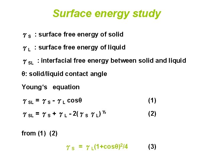Surface energy study γS : surface free energy of solid γL : surface free