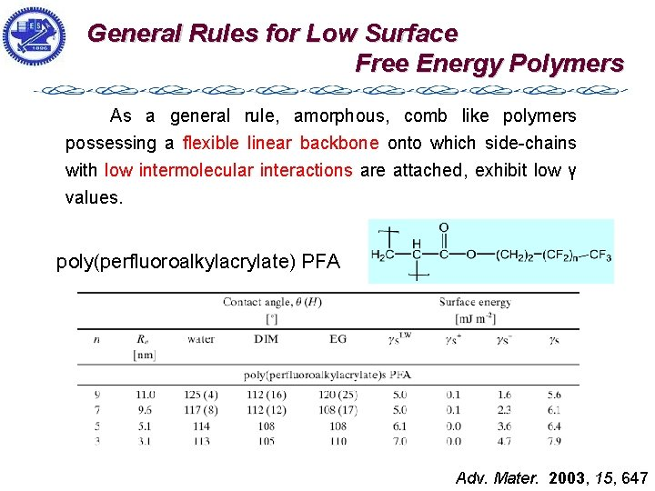 General Rules for Low Surface Free Energy Polymers As a general rule, amorphous, comb