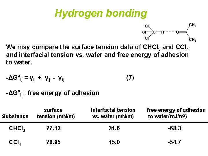 Hydrogen bonding We may compare the surface tension data of CHCl 3 and CCl