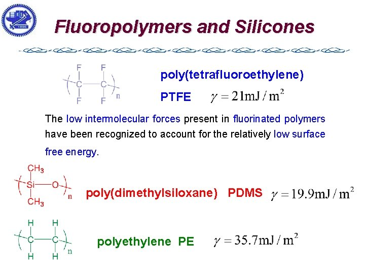 Fluoropolymers and Silicones poly(tetrafluoroethylene) PTFE The low intermolecular forces present in fluorinated polymers have