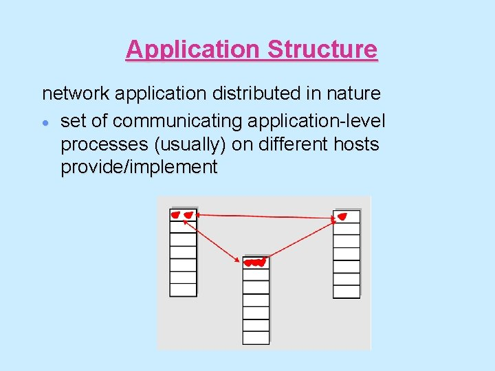 Application Structure network application distributed in nature · set of communicating application-level processes (usually)