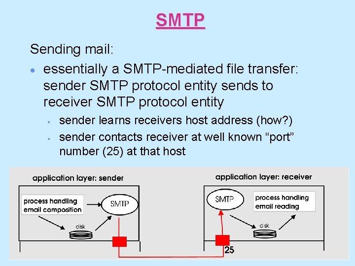 SMTP Sending mail: · essentially a SMTP-mediated file transfer: sender SMTP protocol entity sends