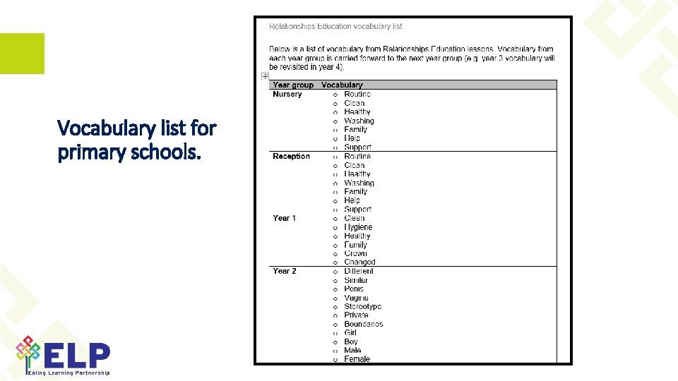 Vocabulary list for primary schools.