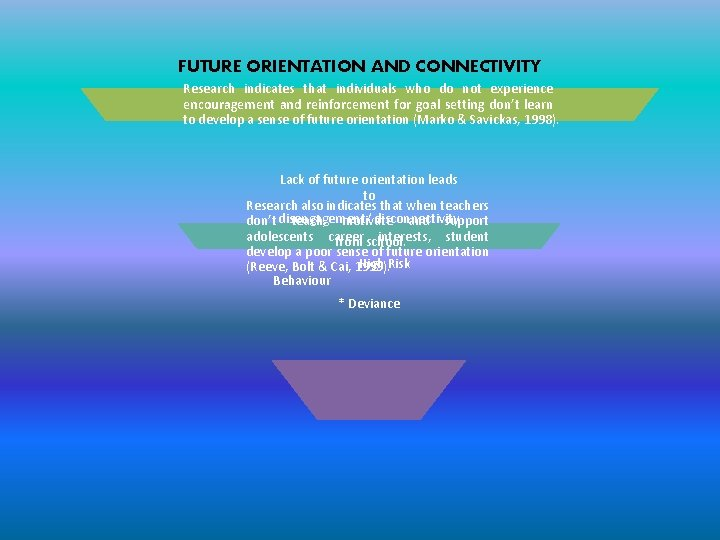 FUTURE ORIENTATION AND CONNECTIVITY Research indicates that individuals who do not experience encouragement and