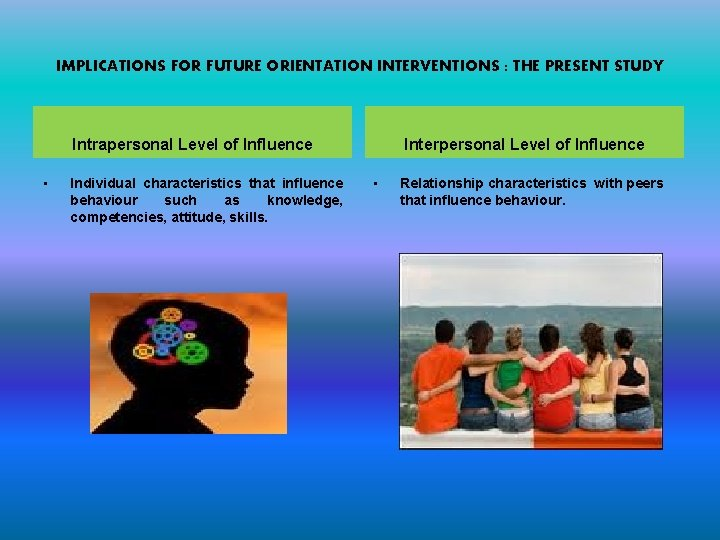 IMPLICATIONS FOR FUTURE ORIENTATION INTERVENTIONS : THE PRESENT STUDY Intrapersonal Level of Influence •