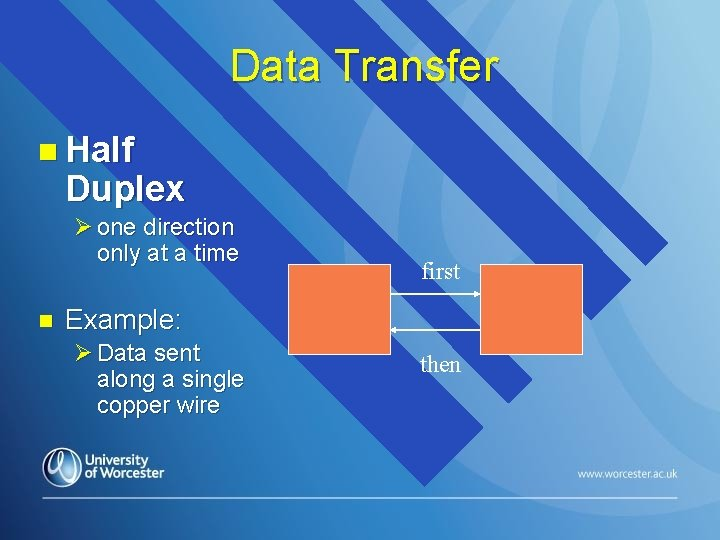 Data Transfer n Half Duplex Ø one direction only at a time n first