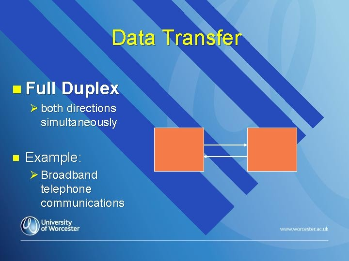 Data Transfer n Full Duplex Ø both directions simultaneously n Example: Ø Broadband telephone