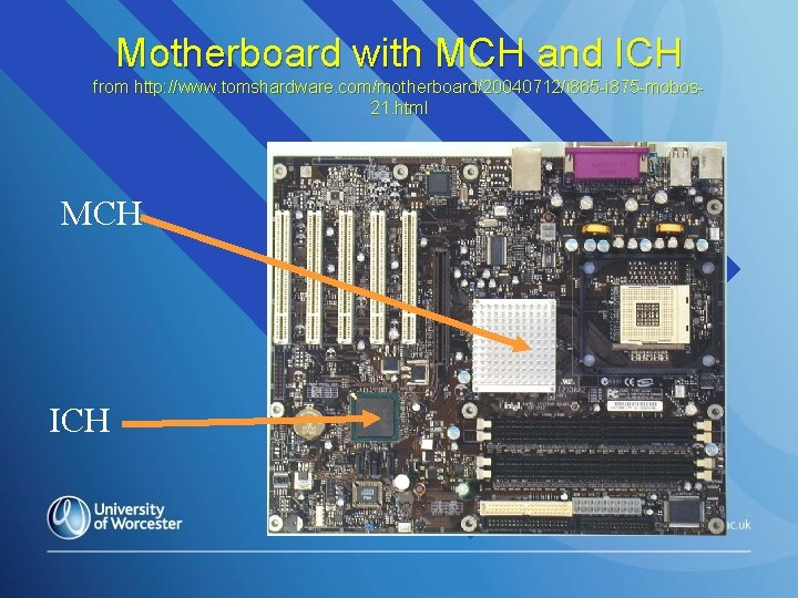 Motherboard with MCH and ICH from http: //www. tomshardware. com/motherboard/20040712/i 865 -i 875 -mobos