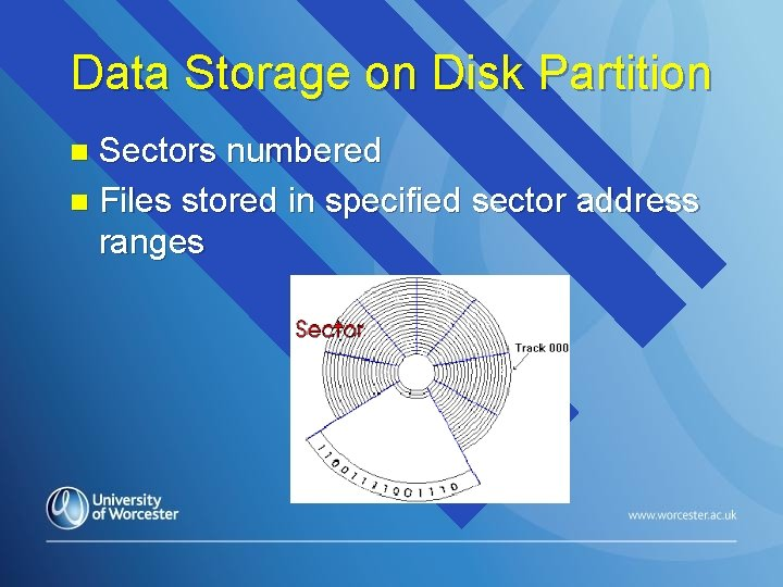 Data Storage on Disk Partition Sectors numbered n Files stored in specified sector address