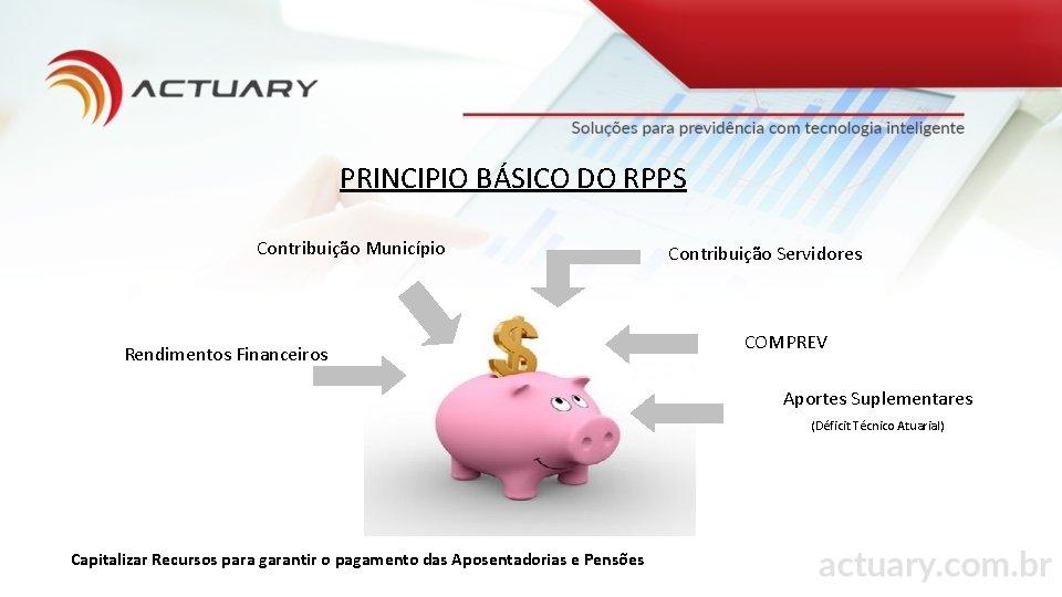 PRINCIPIO BÁSICO DO RPPS Contribuição Município Rendimentos Financeiros Contribuição Servidores COMPREV Aportes Suplementares (Déficit