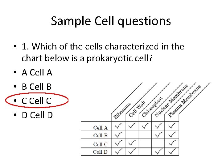 Sample Cell questions • 1. Which of the cells characterized in the chart below