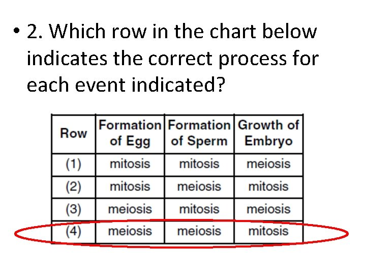 • 2. Which row in the chart below indicates the correct process for