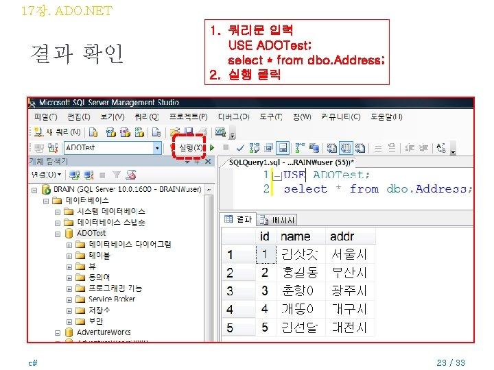 17장. ADO. NET 결과 확인 c# 1. 쿼리문 입력 USE ADOTest; select * from