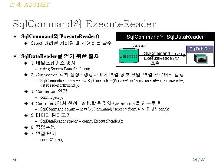 17장. ADO. NET Sql. Command의 Execute. Reader ▣ Sql. Command의 Execute. Reader() ◈ ▣