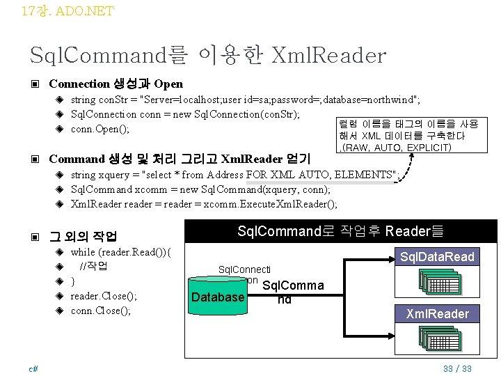 17장. ADO. NET Sql. Command를 이용한 Xml. Reader ▣ Connection 생성과 Open string con.