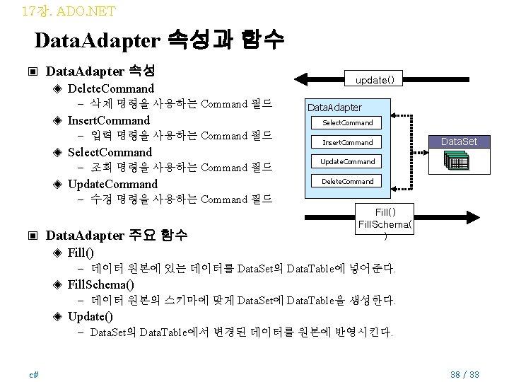 17장. ADO. NET Data. Adapter 속성과 함수 ▣ Data. Adapter 속성 ◈ Delete. Command