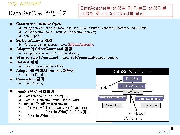 17장. ADO. NET Data. Set으로 작업하기 ▣ Data. Adapter를 생성할 때 디폴트 생성자를 사용한
