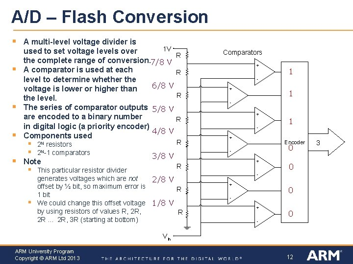 A/D – Flash Conversion § § § A multi-level voltage divider is 1 V