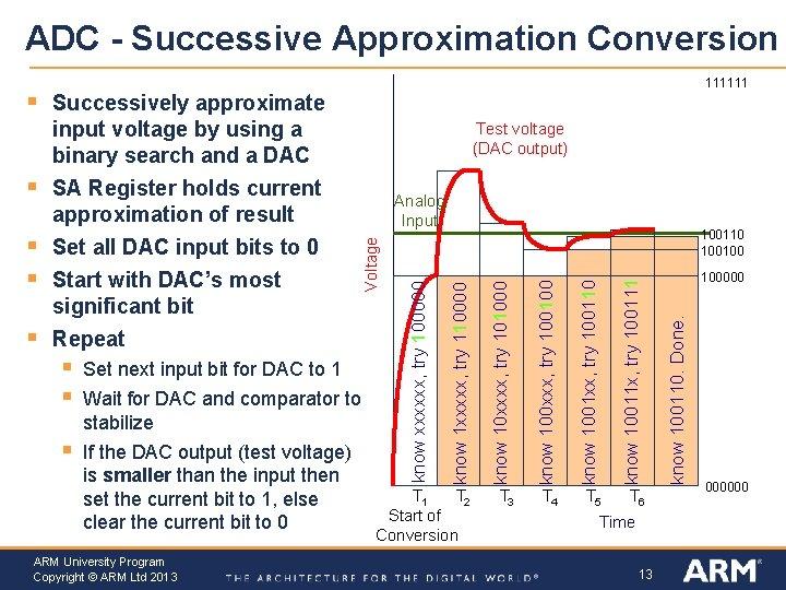 ADC - Successive Approximation Conversion ARM University Program Copyright © ARM Ltd 2013 know