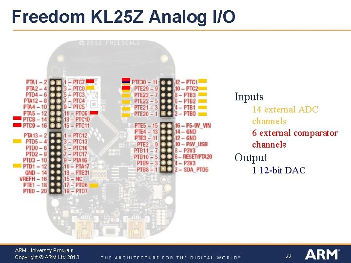 Freedom KL 25 Z Analog I/O Inputs 14 external ADC channels 6 external comparator