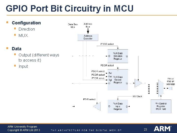 GPIO Port Bit Circuitry in MCU § Configuration § § § Direction MUX Data