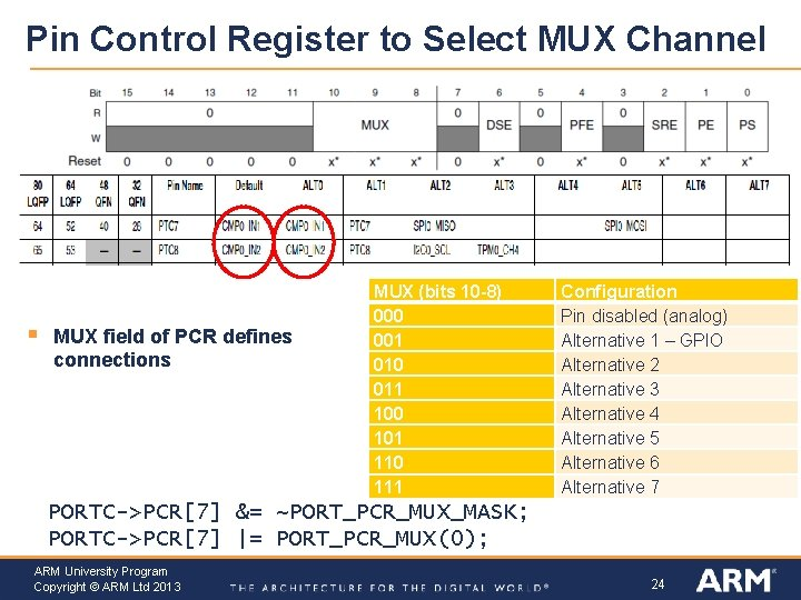 Pin Control Register to Select MUX Channel § MUX field of PCR defines connections