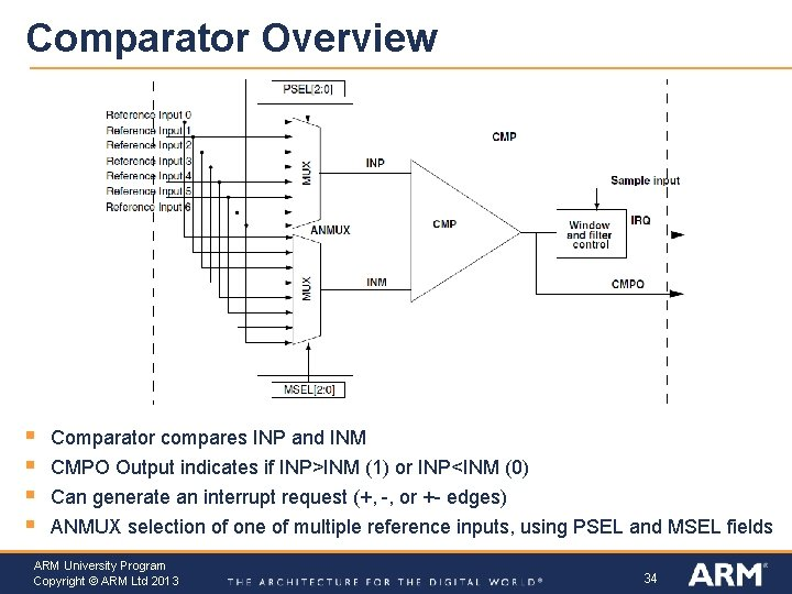 Comparator Overview § § Comparator compares INP and INM CMPO Output indicates if INP>INM