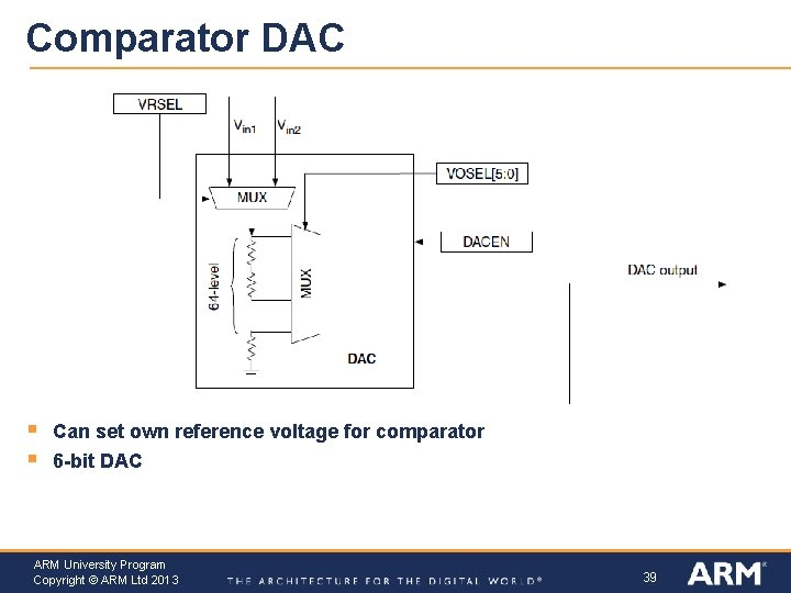 Comparator DAC § § Can set own reference voltage for comparator 6 -bit DAC