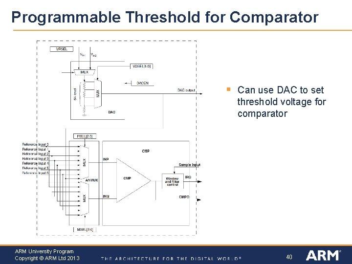 Programmable Threshold for Comparator § ARM University Program Copyright © ARM Ltd 2013 Can
