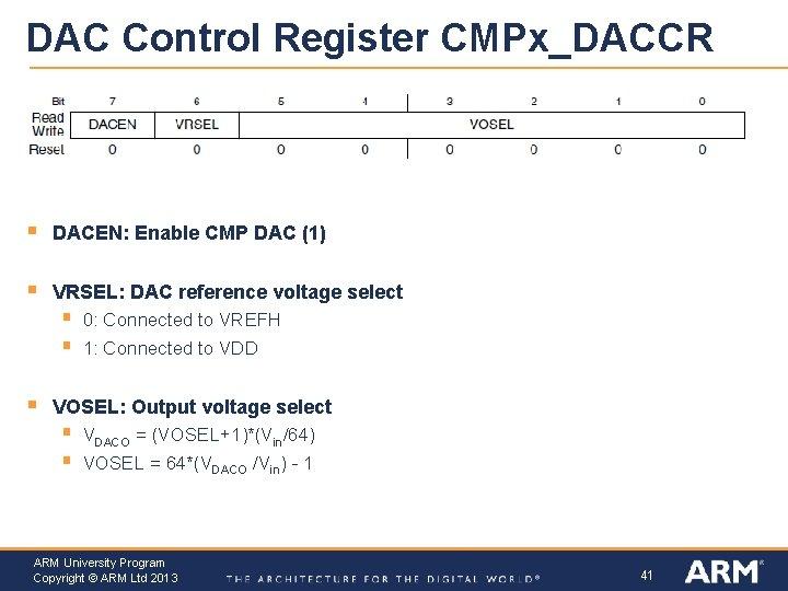 DAC Control Register CMPx_DACCR § DACEN: Enable CMP DAC (1) § VRSEL: DAC reference