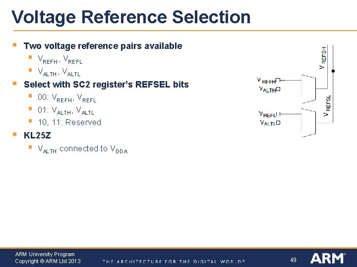 Voltage Reference Selection § Two voltage reference pairs available § § § Select with