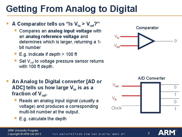 """Getting From Analog to Digital § A Comparator tells us """"Is Vin > Vref?"""