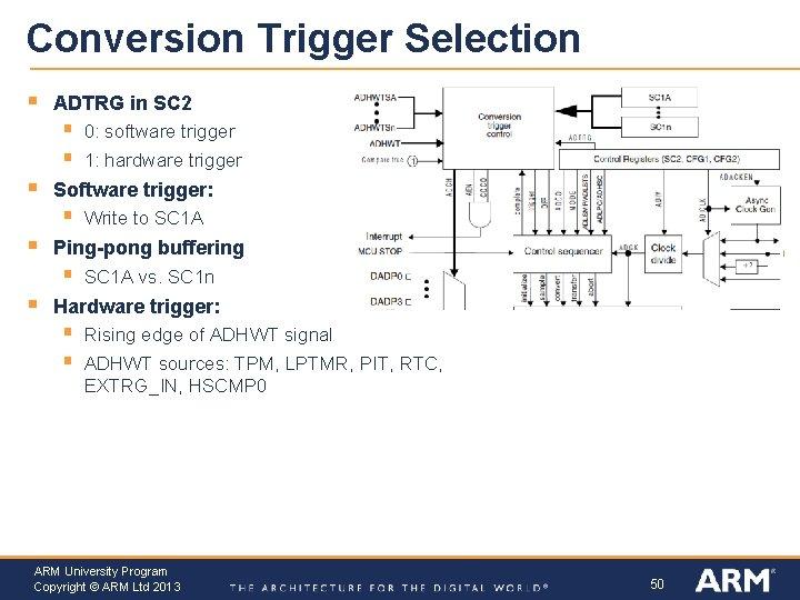 Conversion Trigger Selection § ADTRG in SC 2 § § § Software trigger: §