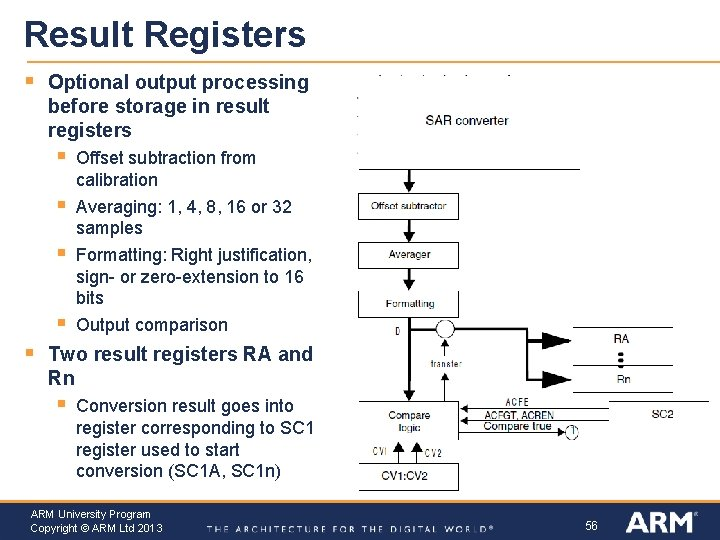 Result Registers § Optional output processing before storage in result registers § § §