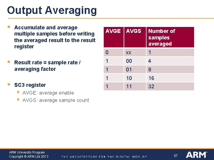 Output Averaging § § § Accumulate and average multiple samples before writing the averaged