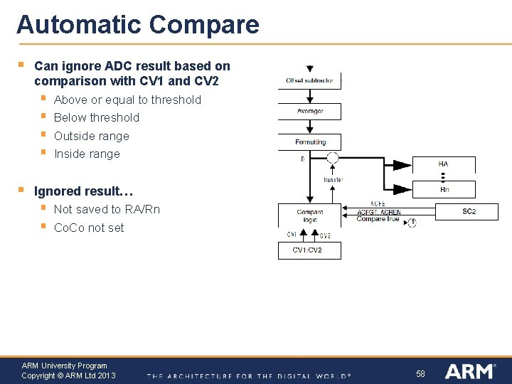 Automatic Compare § Can ignore ADC result based on comparison with CV 1 and