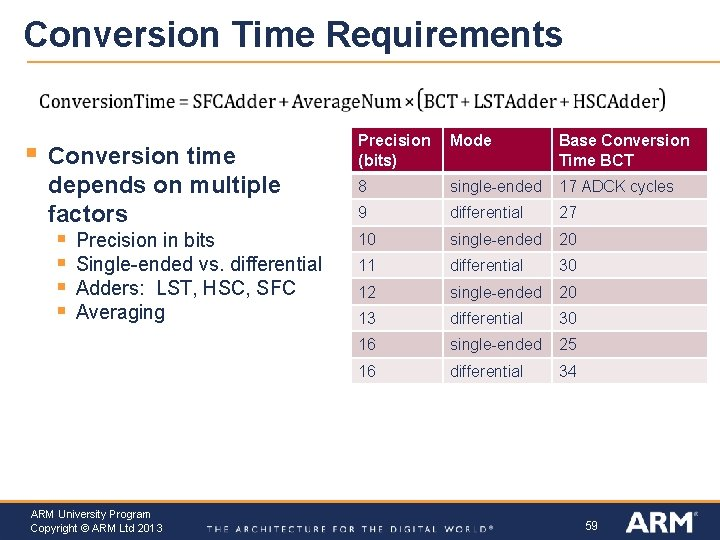 Conversion Time Requirements § Conversion time depends on multiple factors § § Precision in