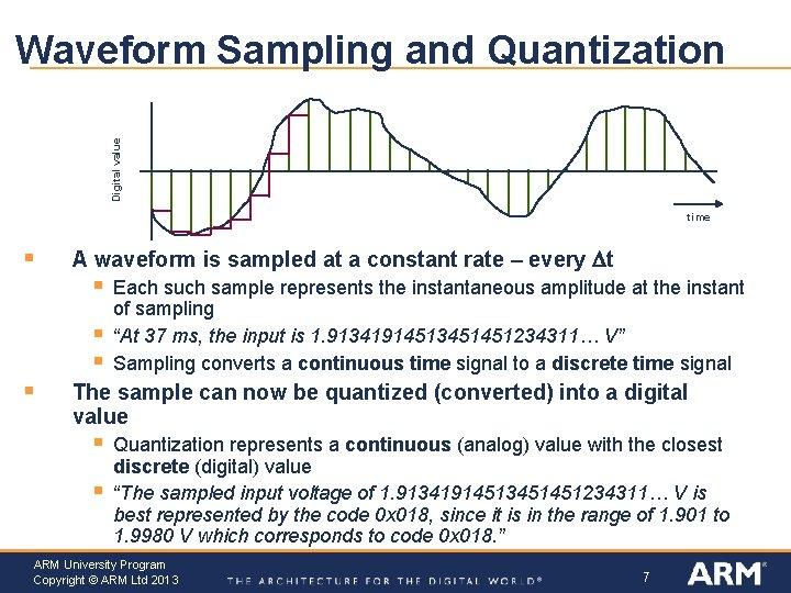 Digital value Waveform Sampling and Quantization time § § A waveform is sampled at