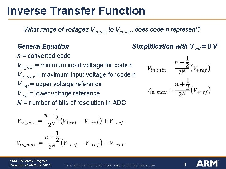 Inverse Transfer Function What range of voltages Vin_min to Vin_max does code n represent?