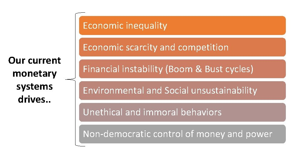 Economic inequality Economic scarcity and competition Our current monetary systems drives. . Financial instability