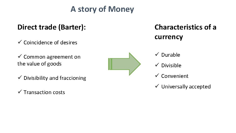 A story of Money Direct trade (Barter): ü Coincidence of desires Characteristics of a