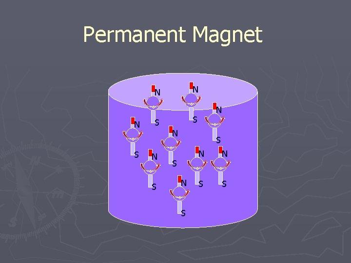Permanent Magnet N N N S S N S N S N N S
