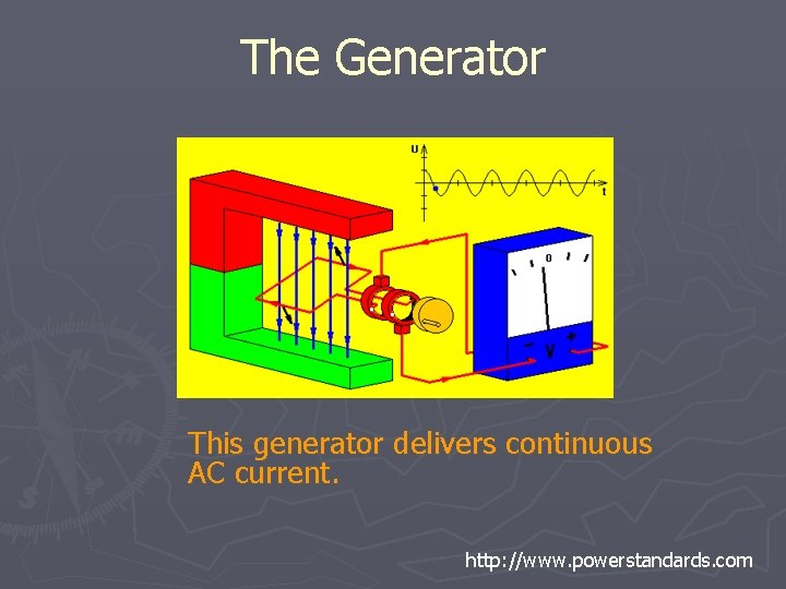 The Generator This generator delivers continuous AC current. http: //www. powerstandards. com