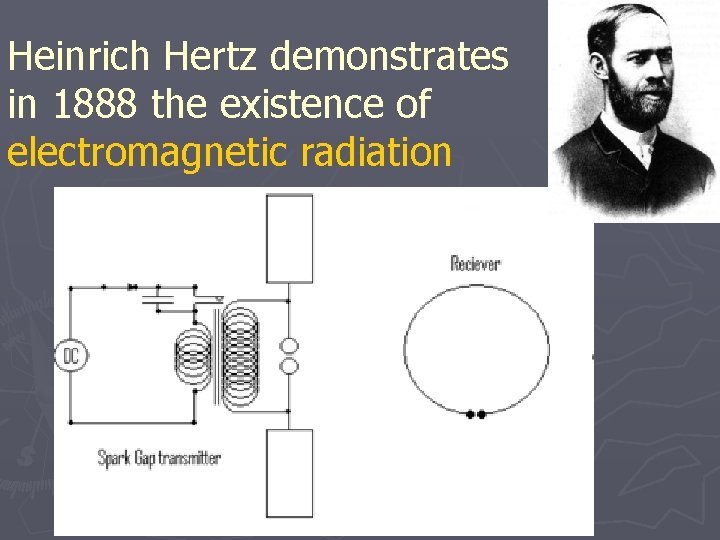 Heinrich Hertz demonstrates in 1888 the existence of electromagnetic radiation