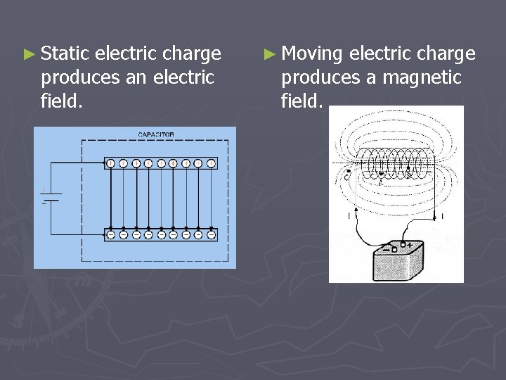 ► Static electric charge produces an electric field. ► Moving electric charge produces a