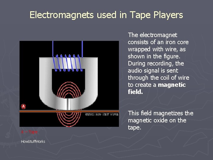 Electromagnets used in Tape Players The electromagnet consists of an iron core wrapped with