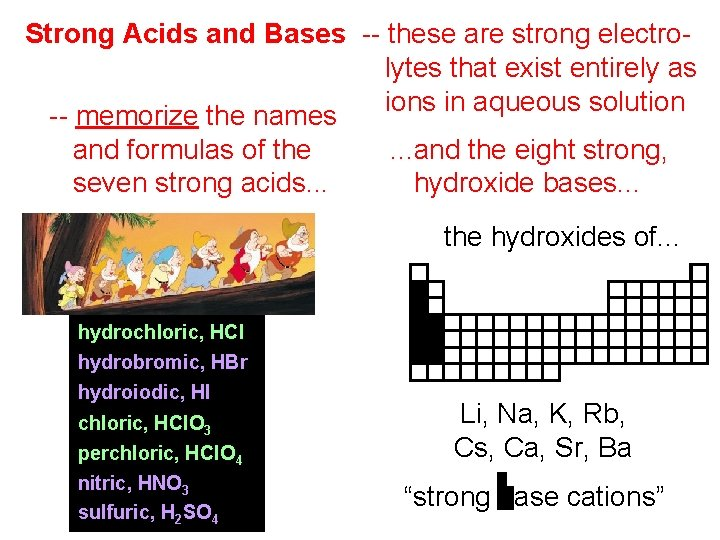 Strong Acids and Bases -- these are strong electrolytes that exist entirely as ions
